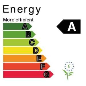 energy efficient SAD light bulb