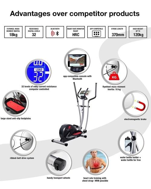 Sportstech CX610 professional crosstrainer advantages