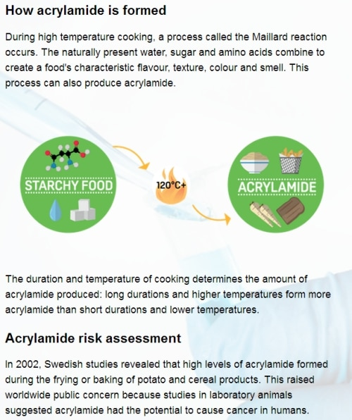 how acrylamide is formed