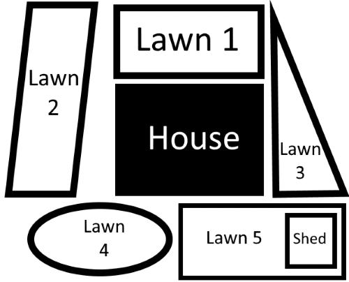 lawn sizes