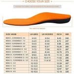 Best insoles for work boots on concrete 2021